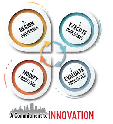 ADVANTAGE innovation2_