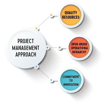 ADVANTAGE project mgmt